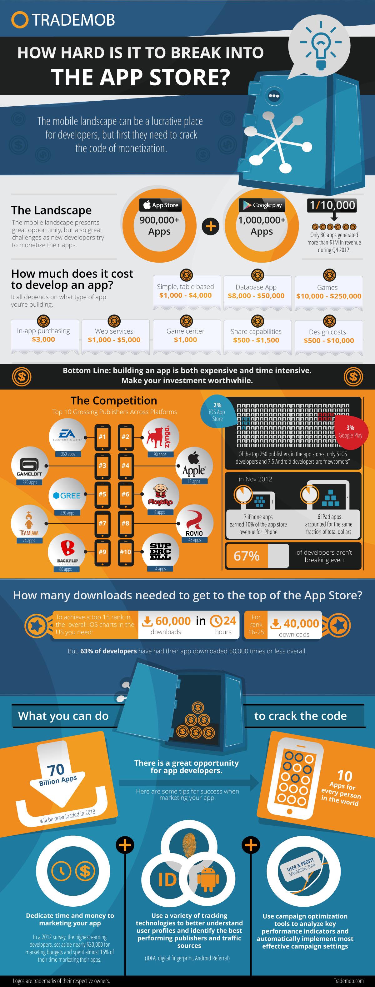 Infographic app