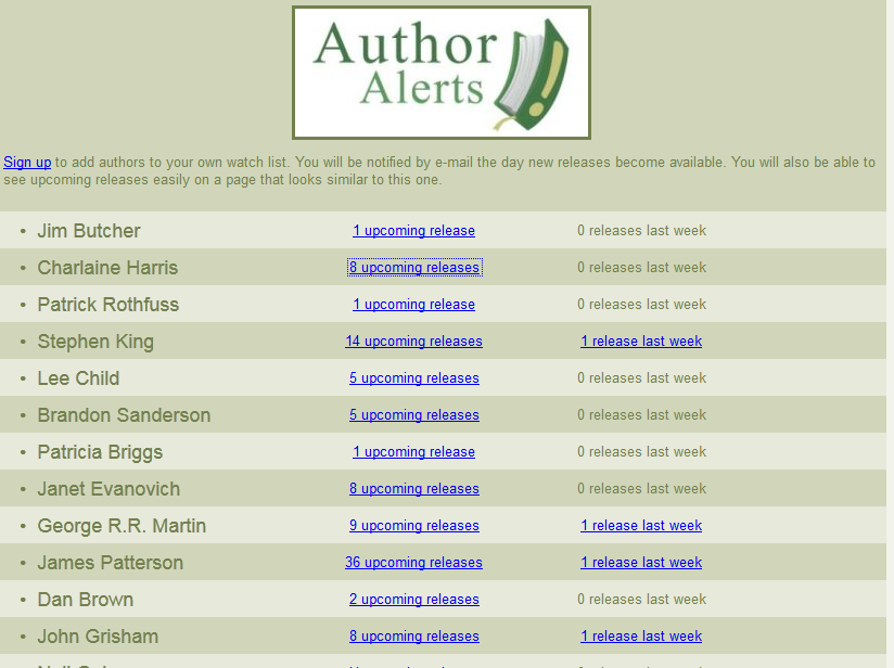 authoralerts